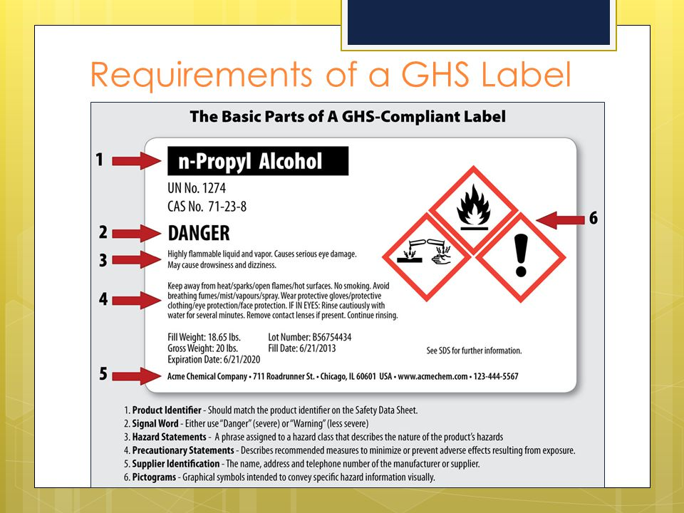 Requirements of a GHS Label