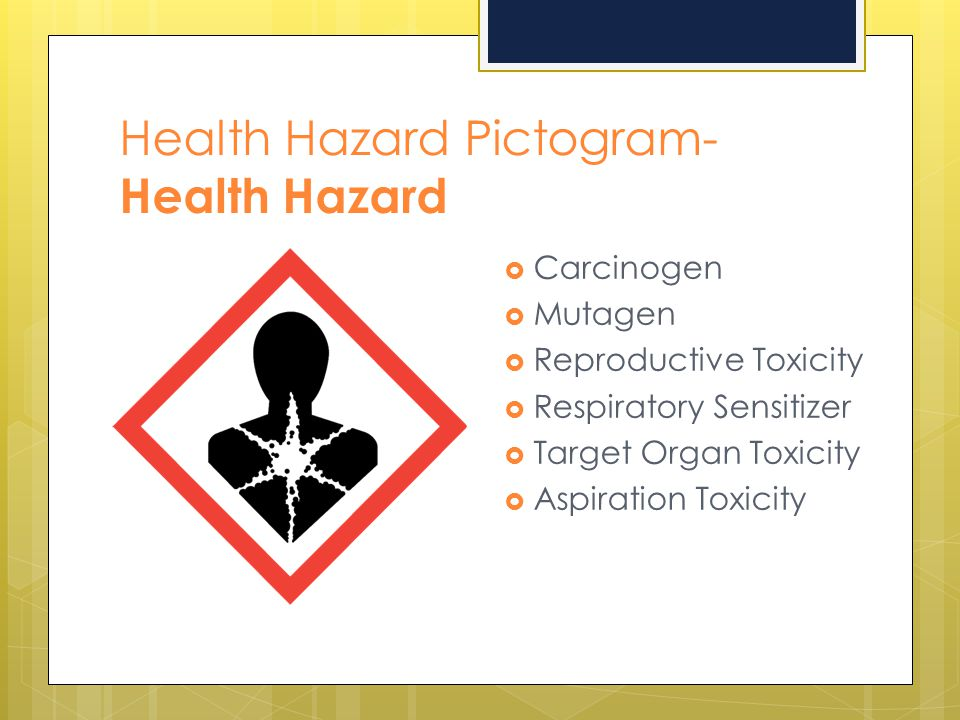 Health Hazard Pictogram- Health Hazard