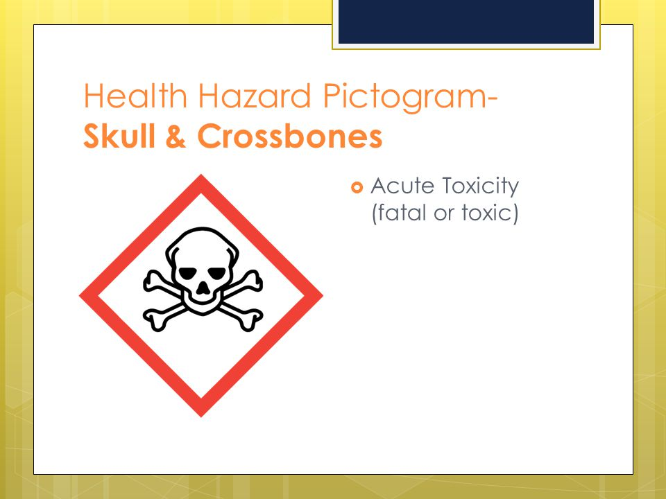 Health Hazard Pictogram- Skull & Crossbones