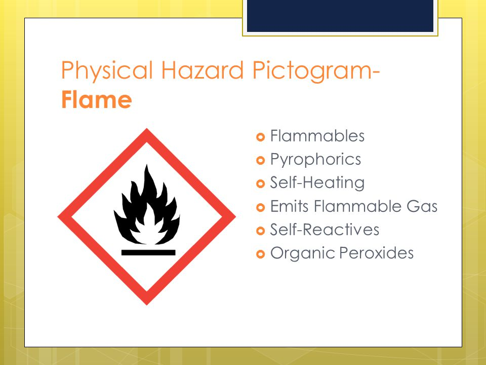 Physical Hazard Pictogram- Flame