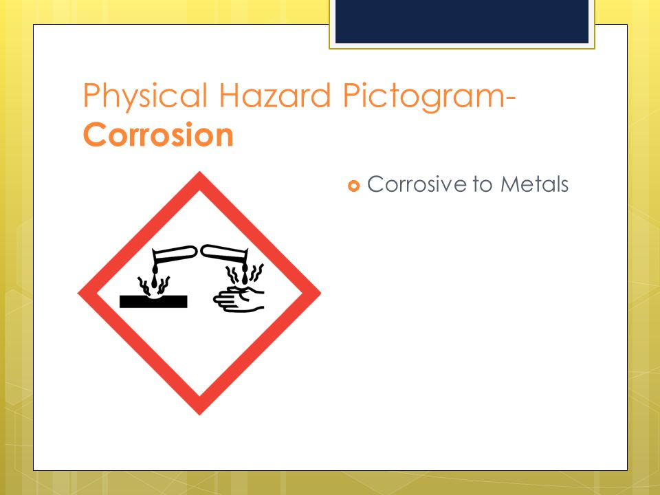 Physical Hazard Pictogram- Corrosion
