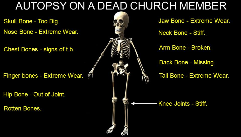 AUTOPSY ON A DEAD CHURCH MEMBER