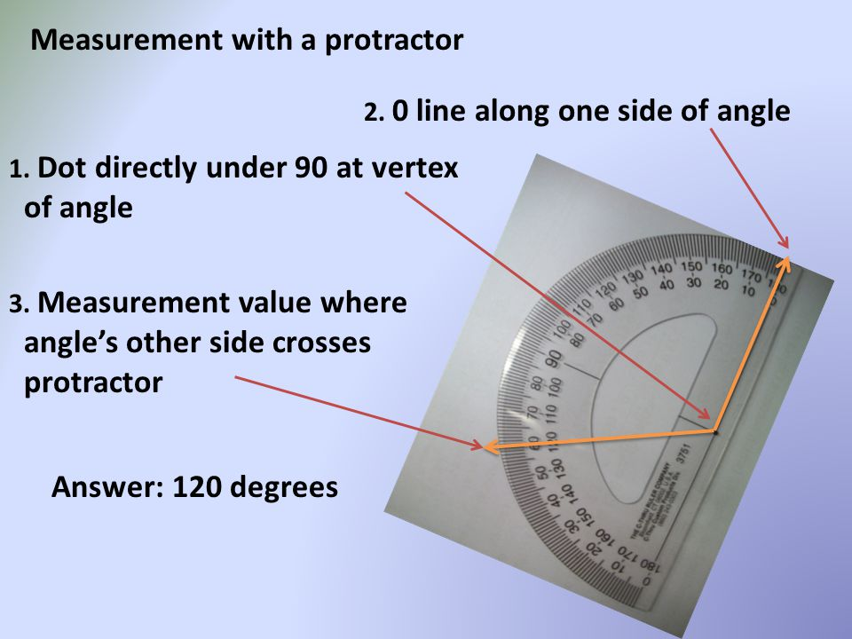 Measurement with a protractor