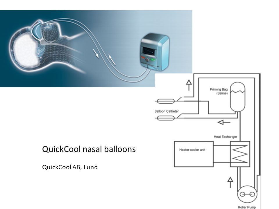 QuickCool nasal balloons