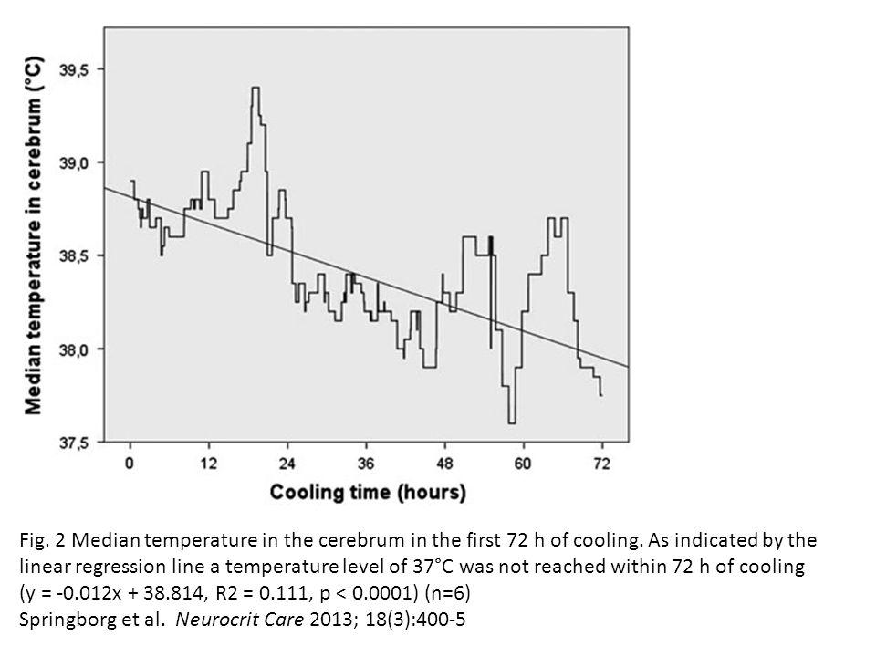 Springborg et al. Neurocrit Care 2013; 18(3):400-5