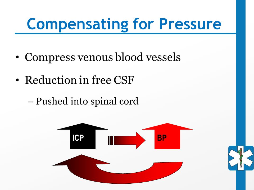 Compensating for Pressure