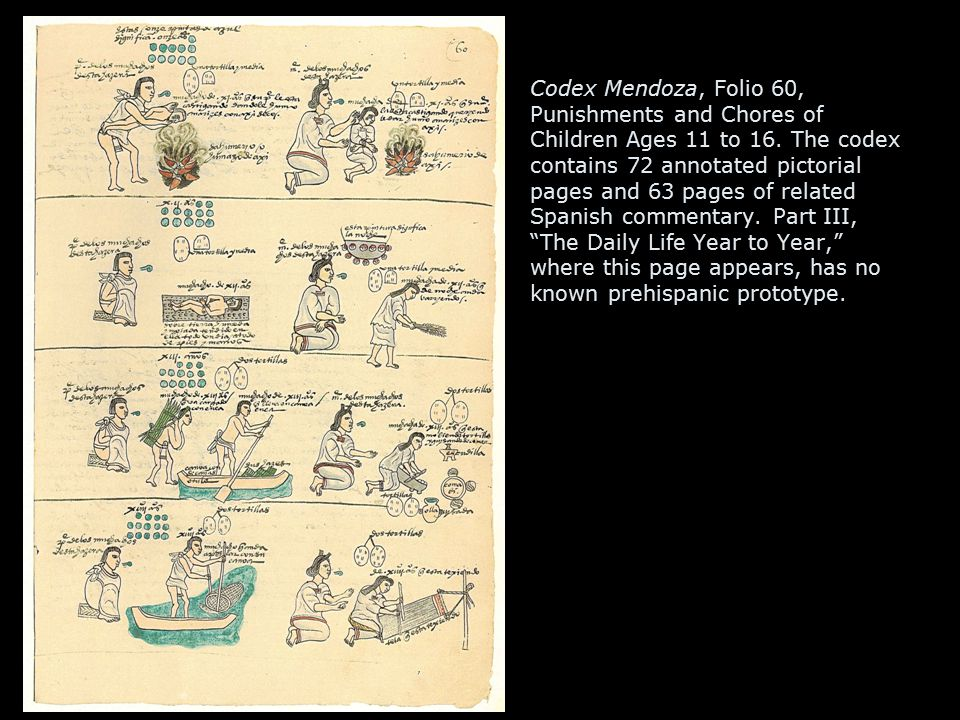 Codex Mendoza, Folio 60, Punishments and Chores of Children Ages 11 to 16.