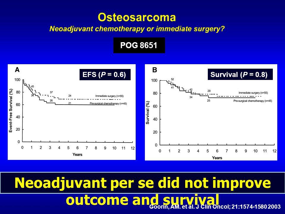 Neoadjuvant per se did not improve outcome and survival