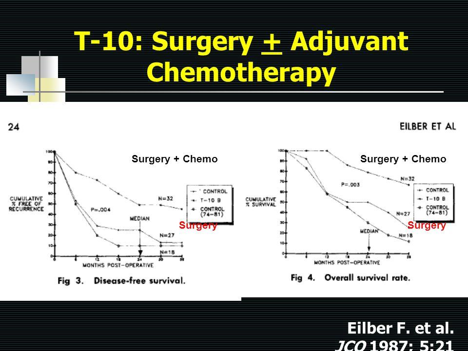 T-10: Surgery + Adjuvant Chemotherapy