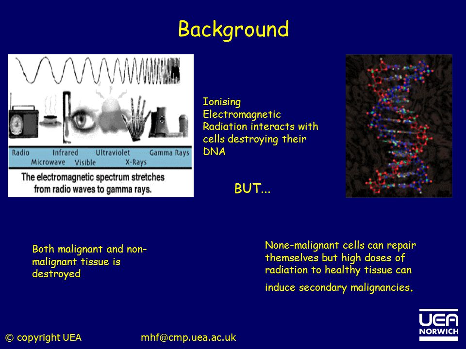 Background Ionising Electromagnetic Radiation interacts with cells destroying their DNA. BUT...
