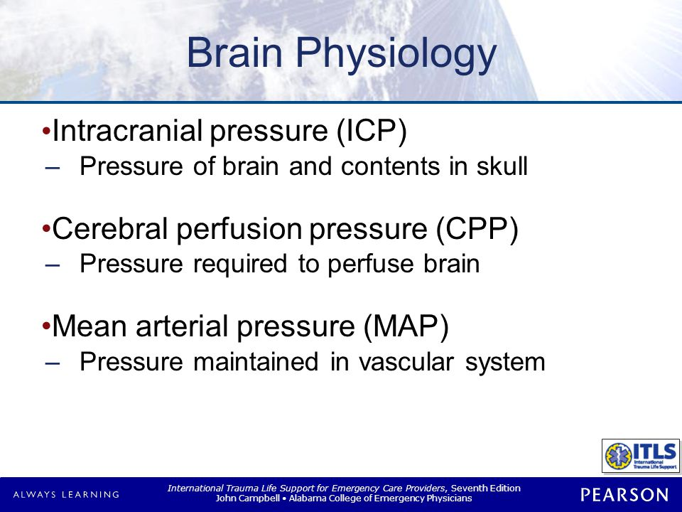 Brain Physiology Cerebral perfusion CPP = MAP – ICP