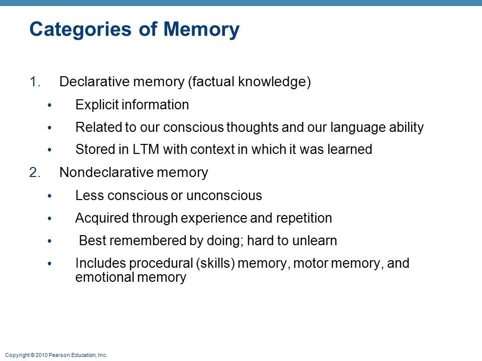 Categories of Memory Declarative memory (factual knowledge)