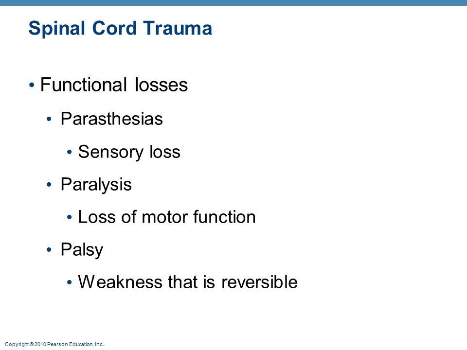 Spinal Cord Trauma Functional losses Parasthesias Sensory loss