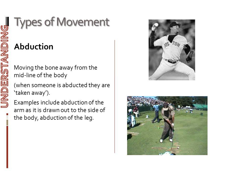 Types of Movement UNDERSTANDING Abduction