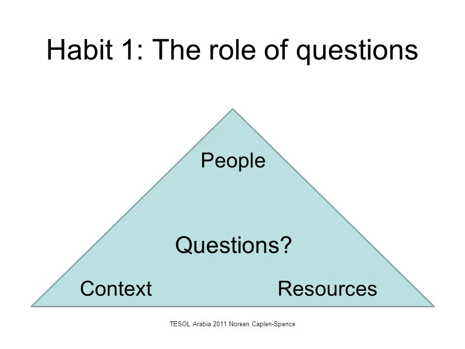 Habit 1: The role of questions