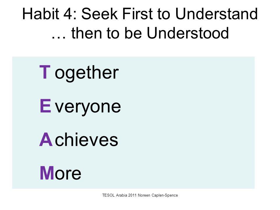 Habit 4: Seek First to Understand … then to be Understood