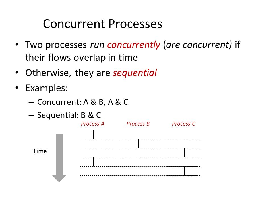 Concurrent Processes Two processes run concurrently (are concurrent) if their flows overlap in time.