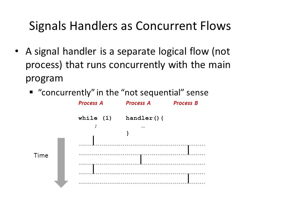 Signals Handlers as Concurrent Flows
