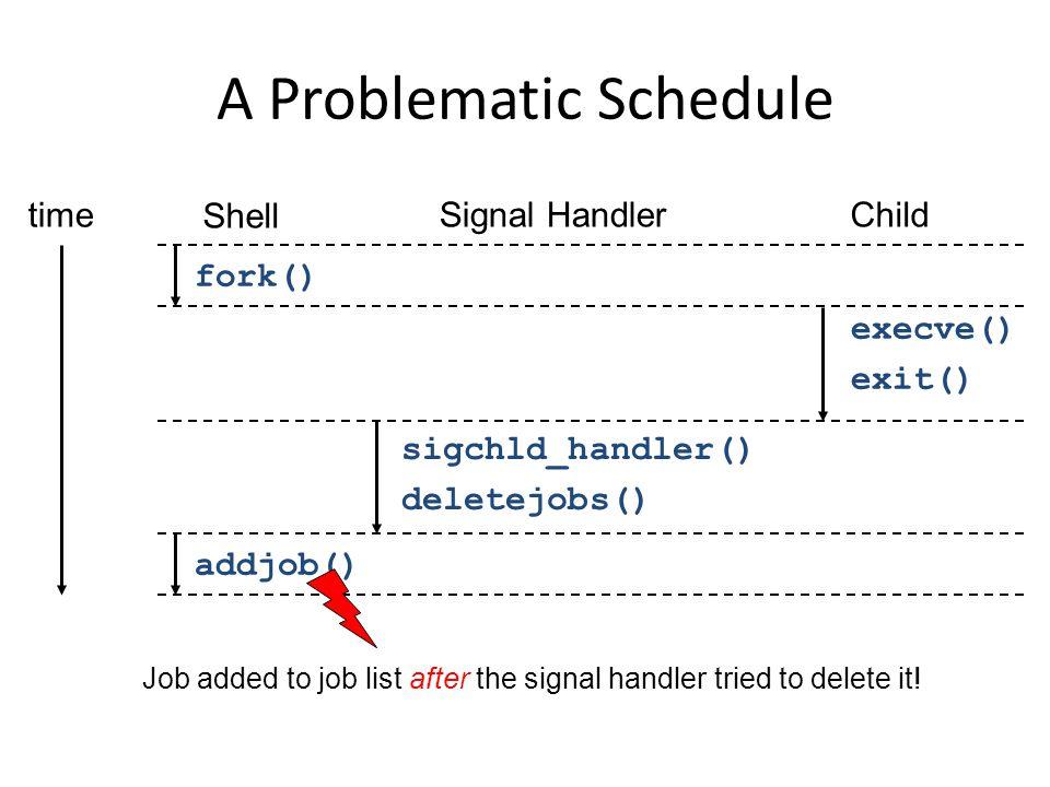 A Problematic Schedule