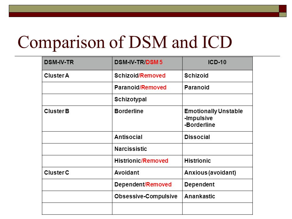 Comparison of DSM and ICD