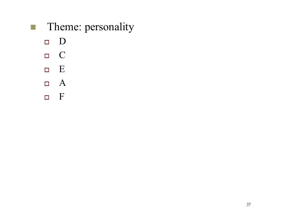 Theme: personality D C E A F