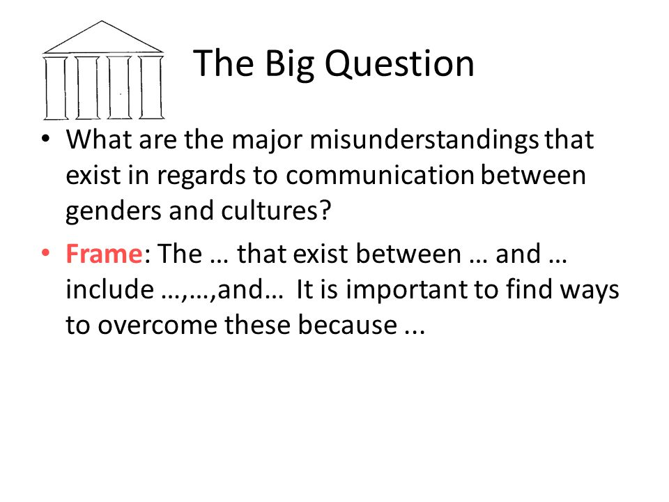 The Big Question What are the major misunderstandings that exist in regards to communication between genders and cultures