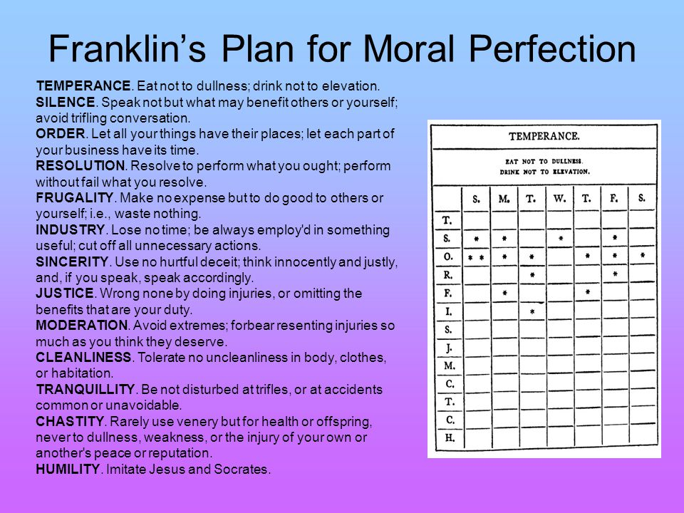 Franklin's Plan for Moral Perfection