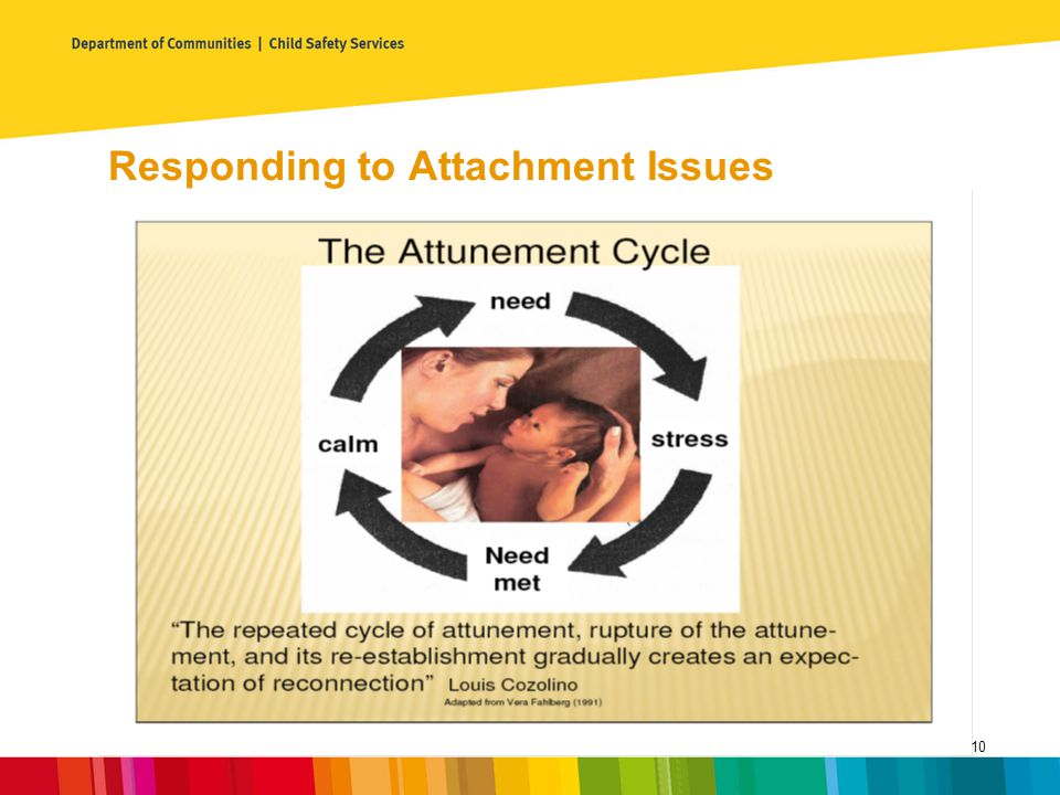 Responding to Attachment Issues