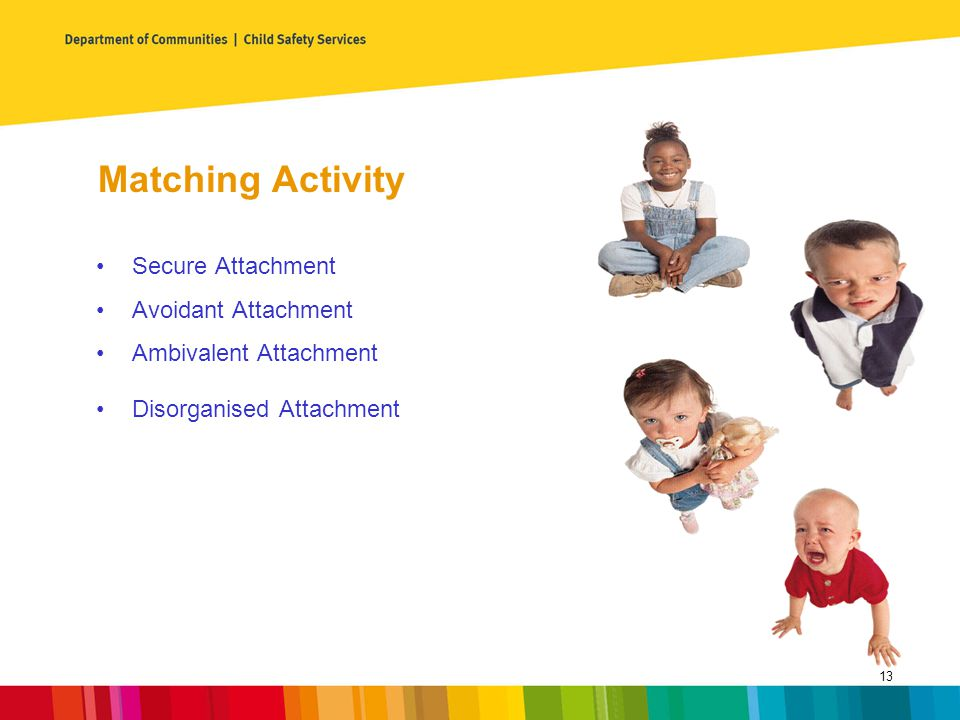 Matching Activity Secure Attachment Avoidant Attachment