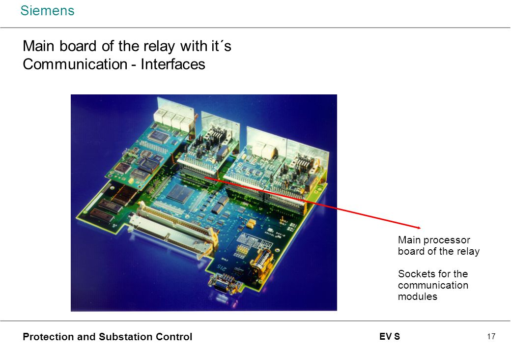 Main board of the relay with it´s Communication - Interfaces