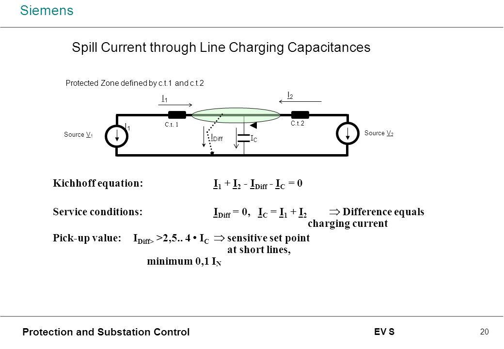 Spill Current through Line Charging Capacitances