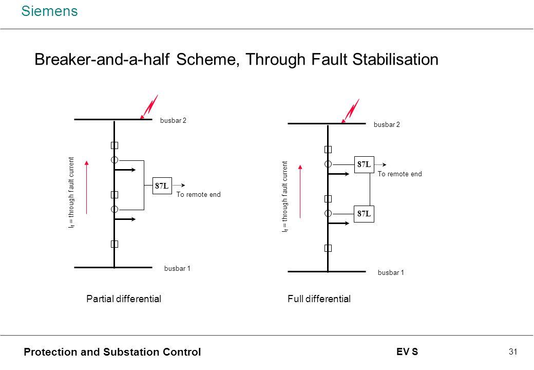 Breaker-and-a-half Scheme, Through Fault Stabilisation