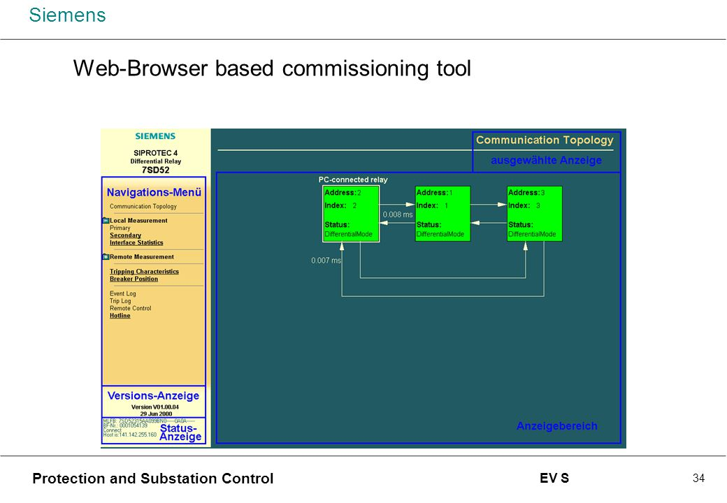 Web-Browser based commissioning tool