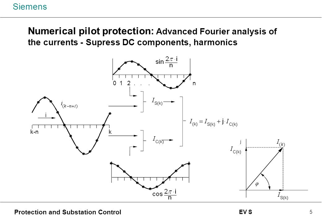 Numerical pilot protection: Advanced Fourier analysis of the currents - Supress DC components, harmonics