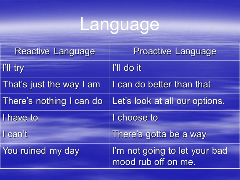 Language Reactive Language Proactive Language I'll try I'll do it