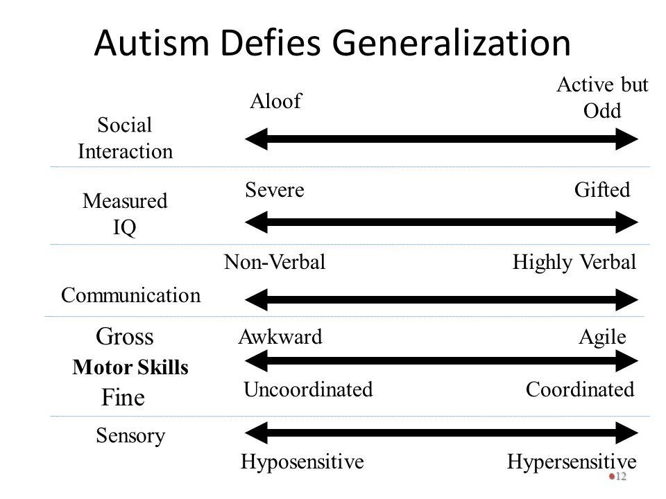 Autism Defies Generalization