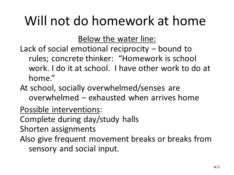 Will not do homework at home