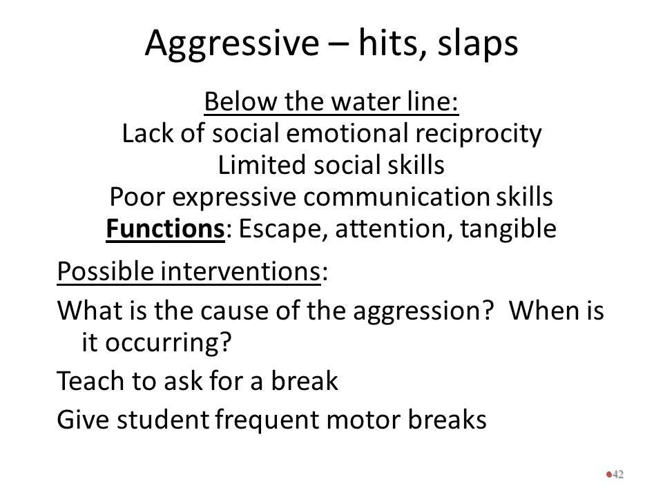 Aggressive – hits, slaps