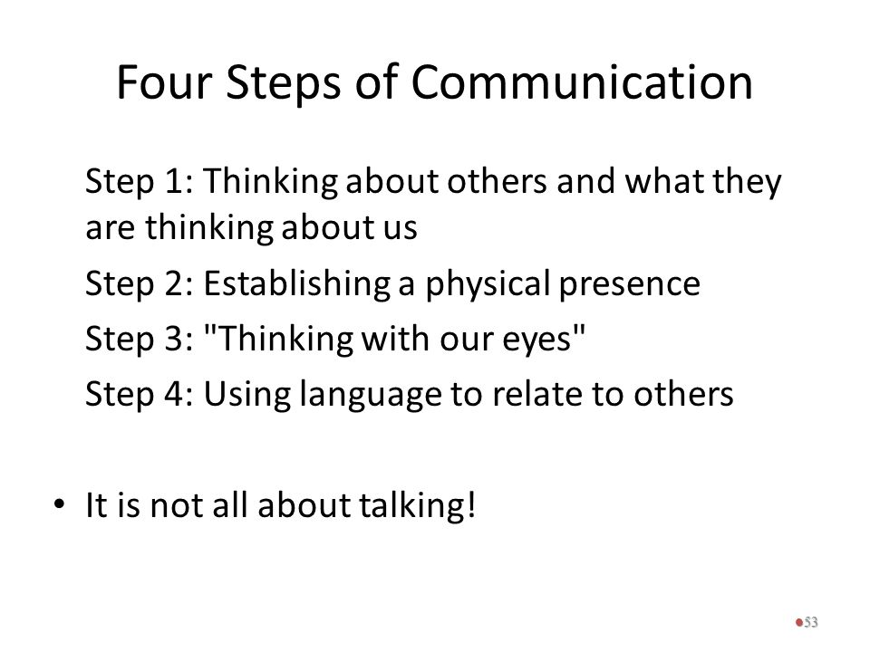 Four Steps of Communication