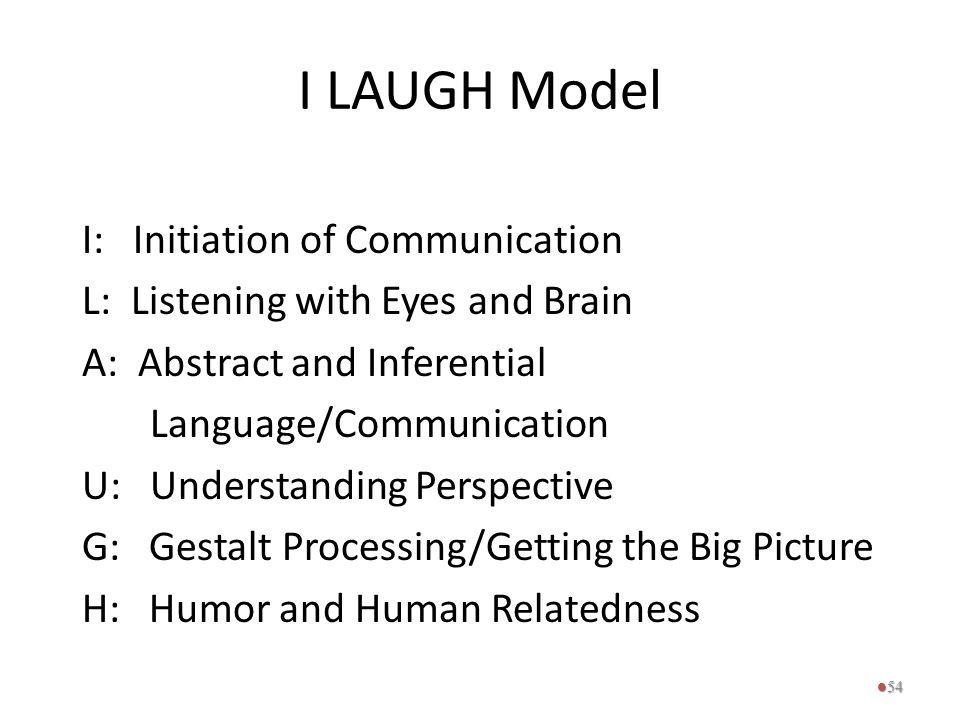 I LAUGH Model