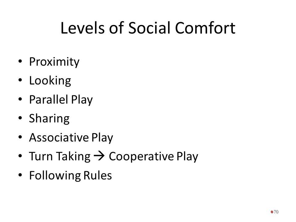 Levels of Social Comfort