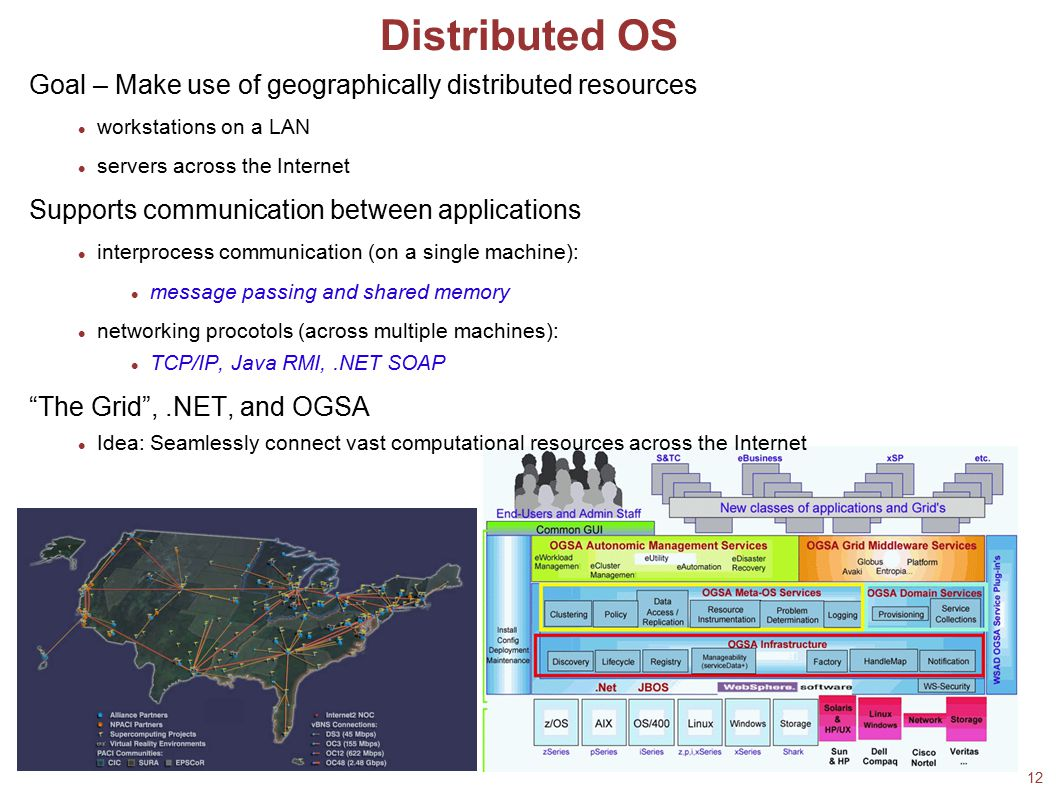 Distributed OS Goal – Make use of geographically distributed resources