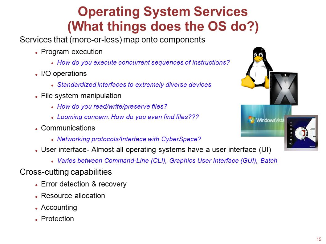 Operating System Services (What things does the OS do )