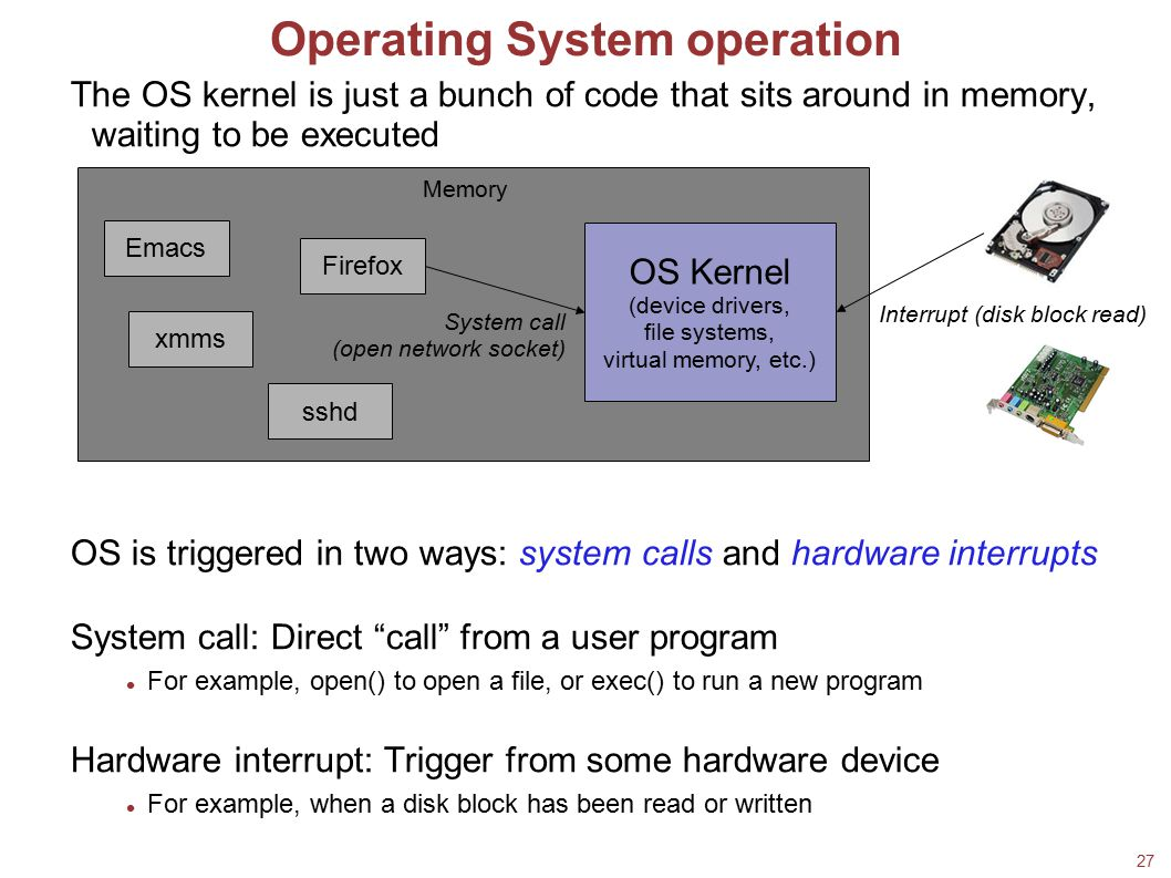 Operating System operation
