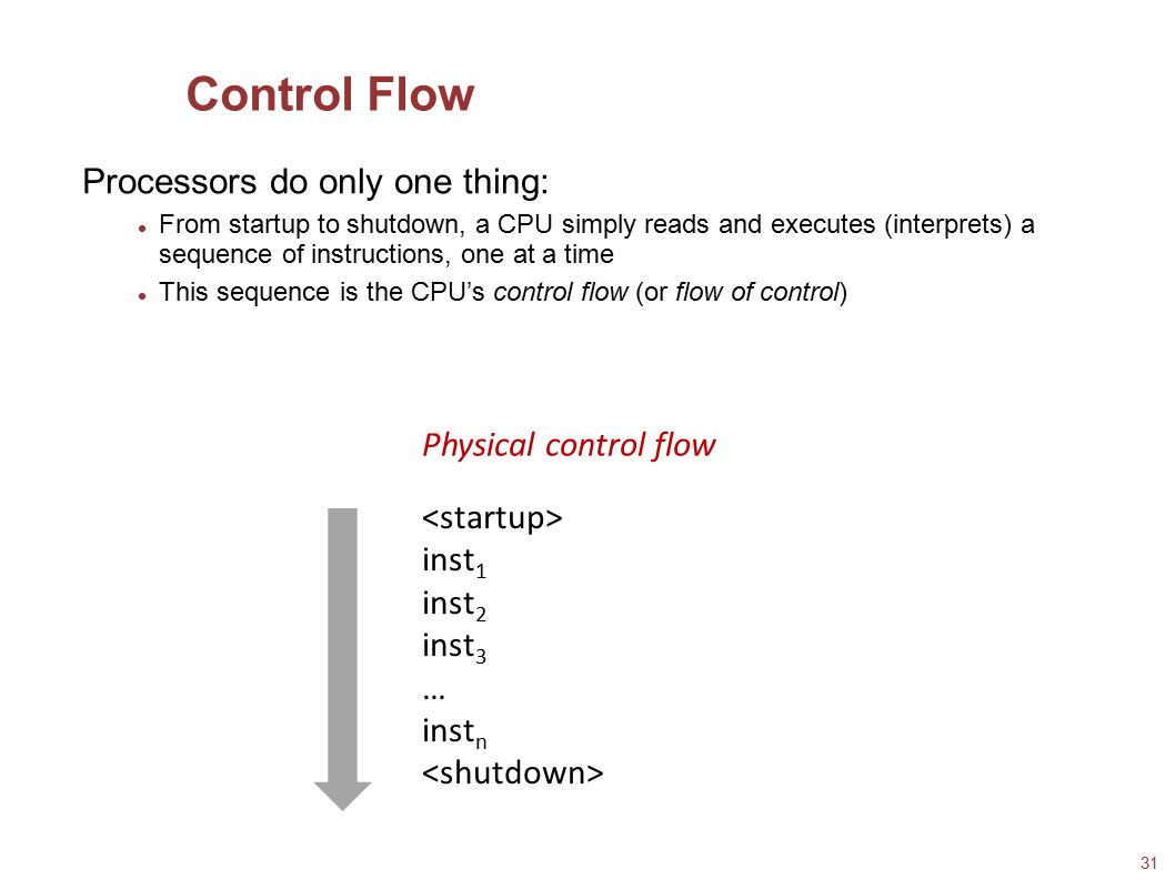 Control Flow Processors do only one thing: Physical control flow