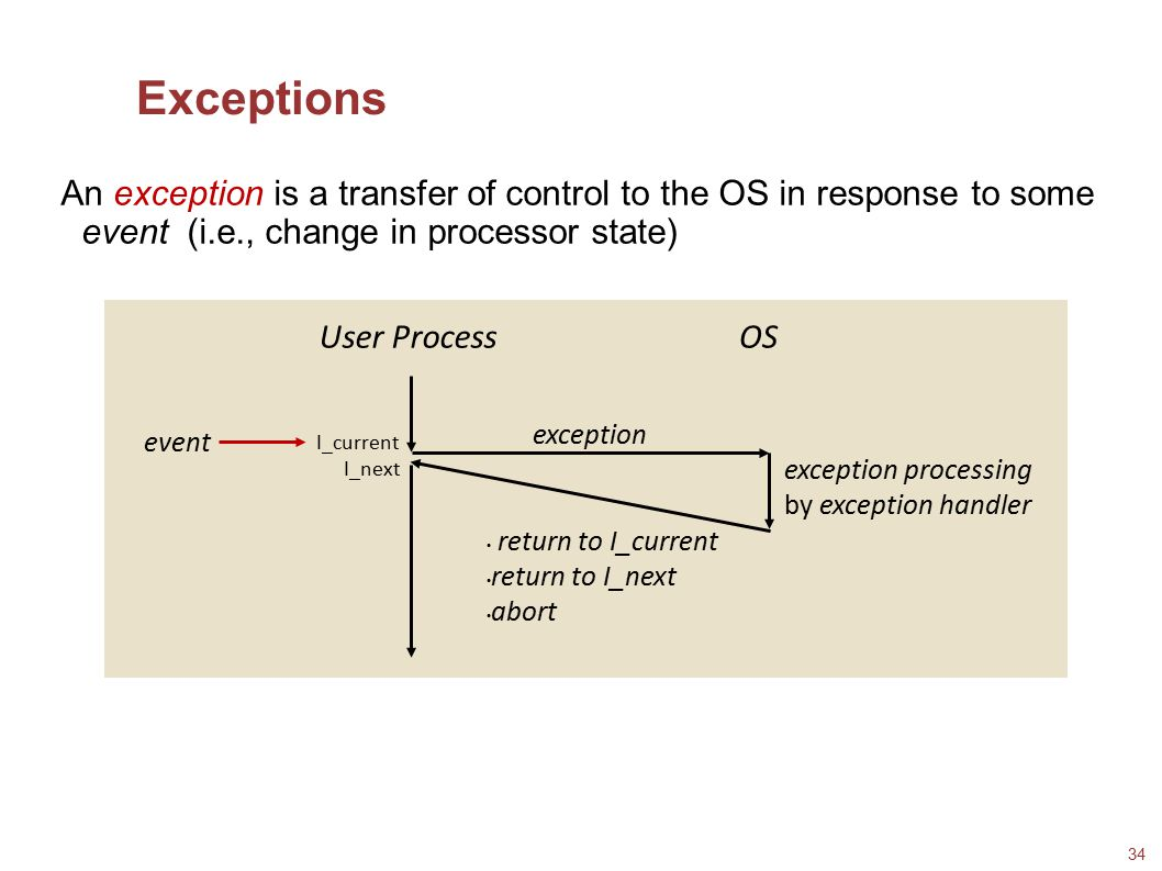 Exceptions An exception is a transfer of control to the OS in response to some event (i.e., change in processor state)