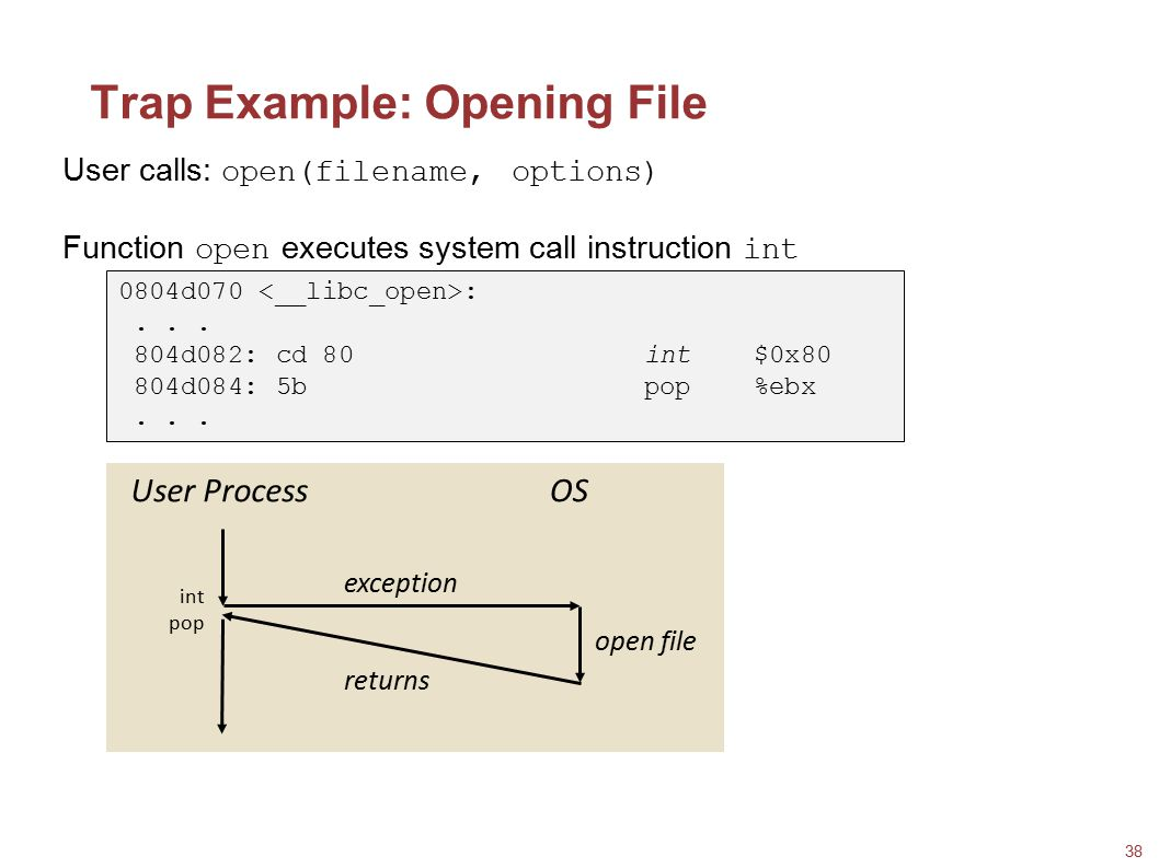 Trap Example: Opening File