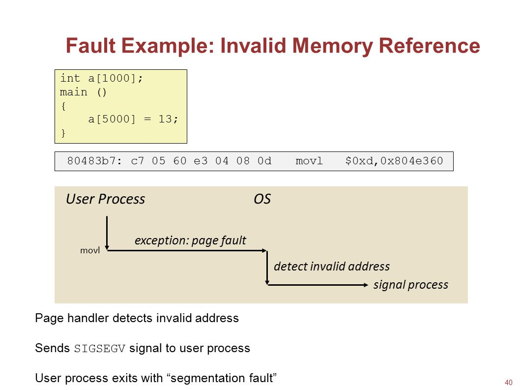 Fault Example: Invalid Memory Reference