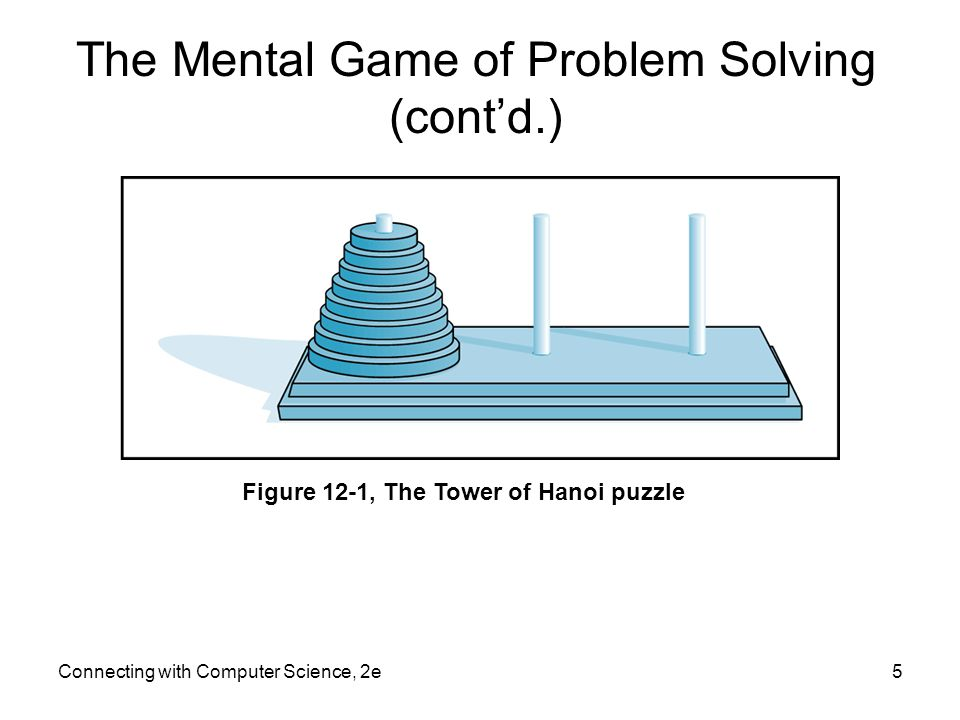 The Mental Game of Problem Solving (cont'd.)