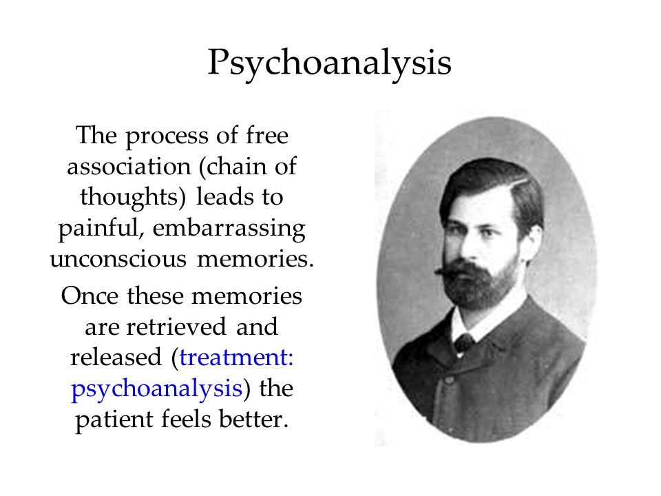 Psychoanalysis The process of free association (chain of thoughts) leads to painful, embarrassing unconscious memories.
